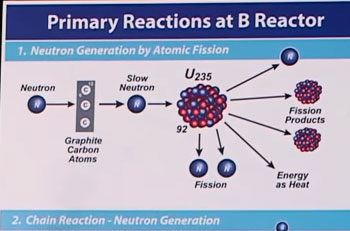 Nuclear Reactions inside B Reactor